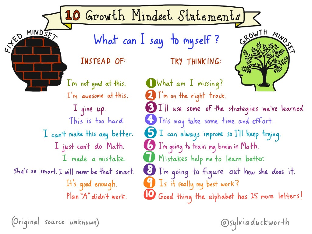 10-Growth-Mindset-Statements-1024x768